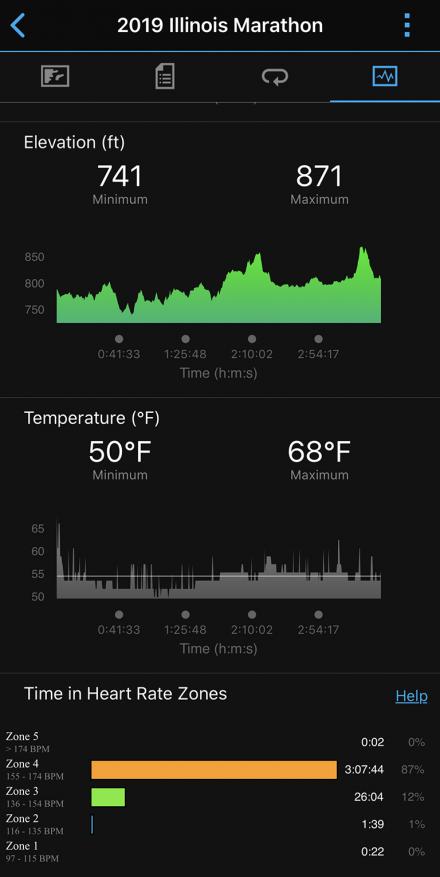 2019 Illinois Marathon